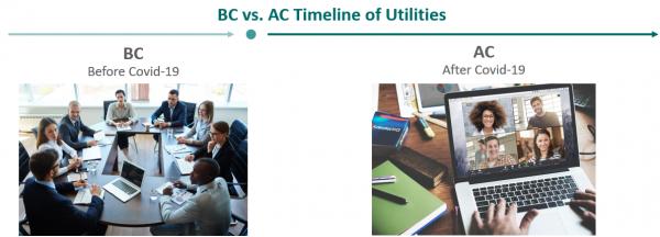 BC vs AC Timeline of Utilities