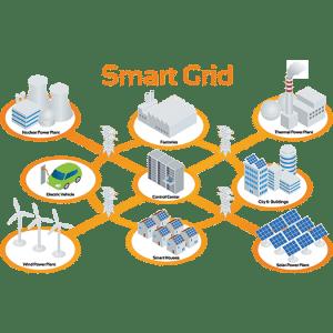 smart-grid-525x525